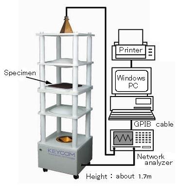 homemaker 12 litre convection oven instruction manual